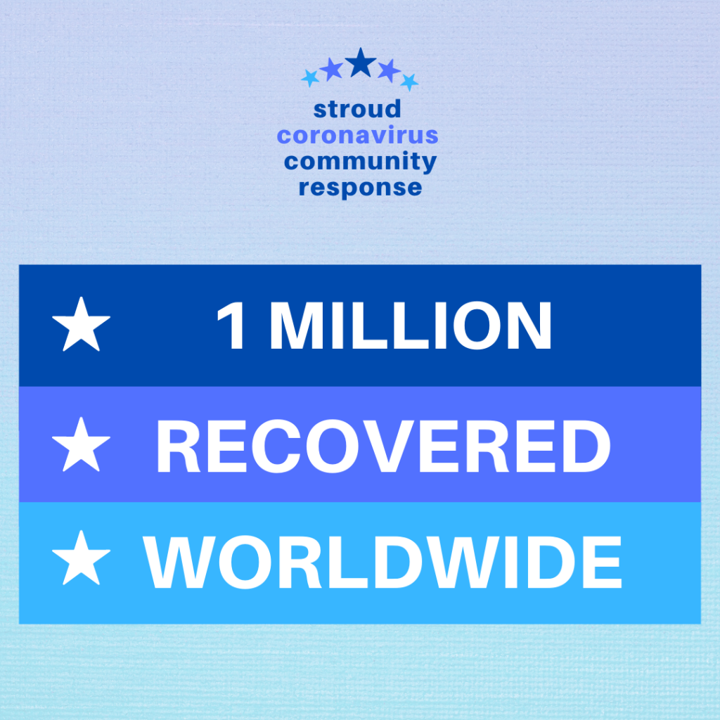 "graphic with ""1 million recovered worldwide"""